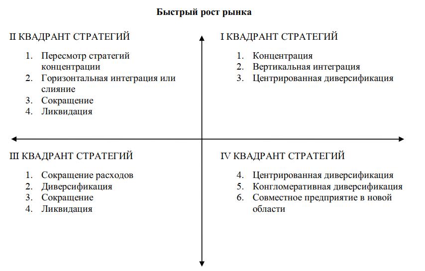 Матрица А. Томпсона и А. Дж. Стрикланда