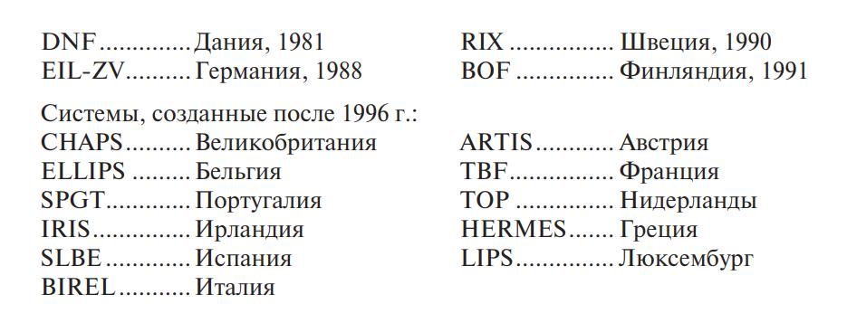 ЧленЫ платежной системы TARGET