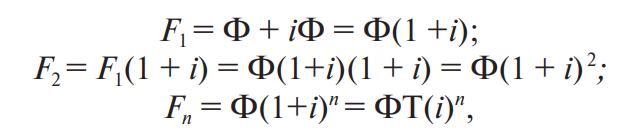 формула сложного процента